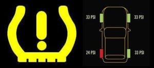 What is TPMS in my car